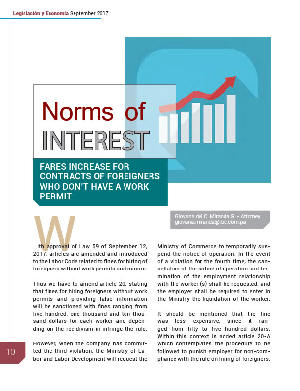 Norm of Interest